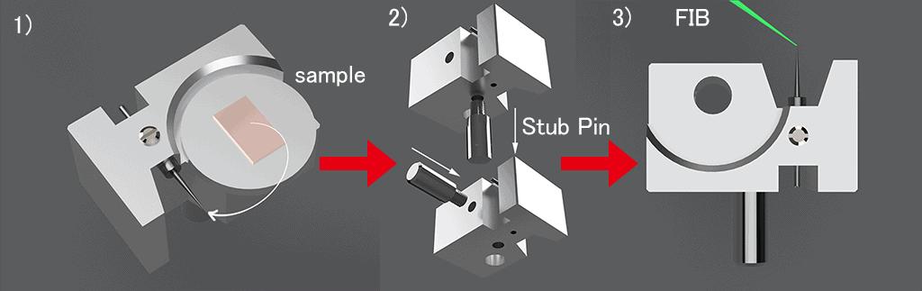 KCT-agent-melbuild-TEM-holder-EN-Holder-for-UHR-needle-sample-process